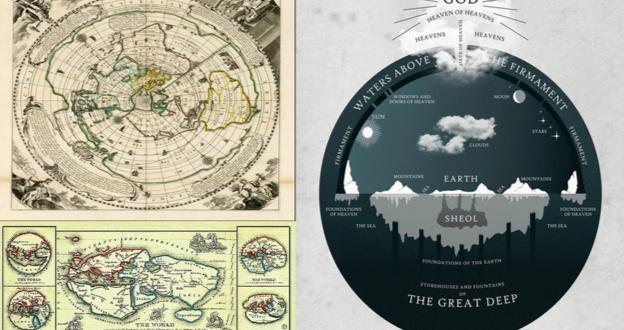 Flat Earth Biblical Literalism